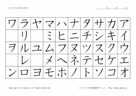 Alex in Katakana Characters